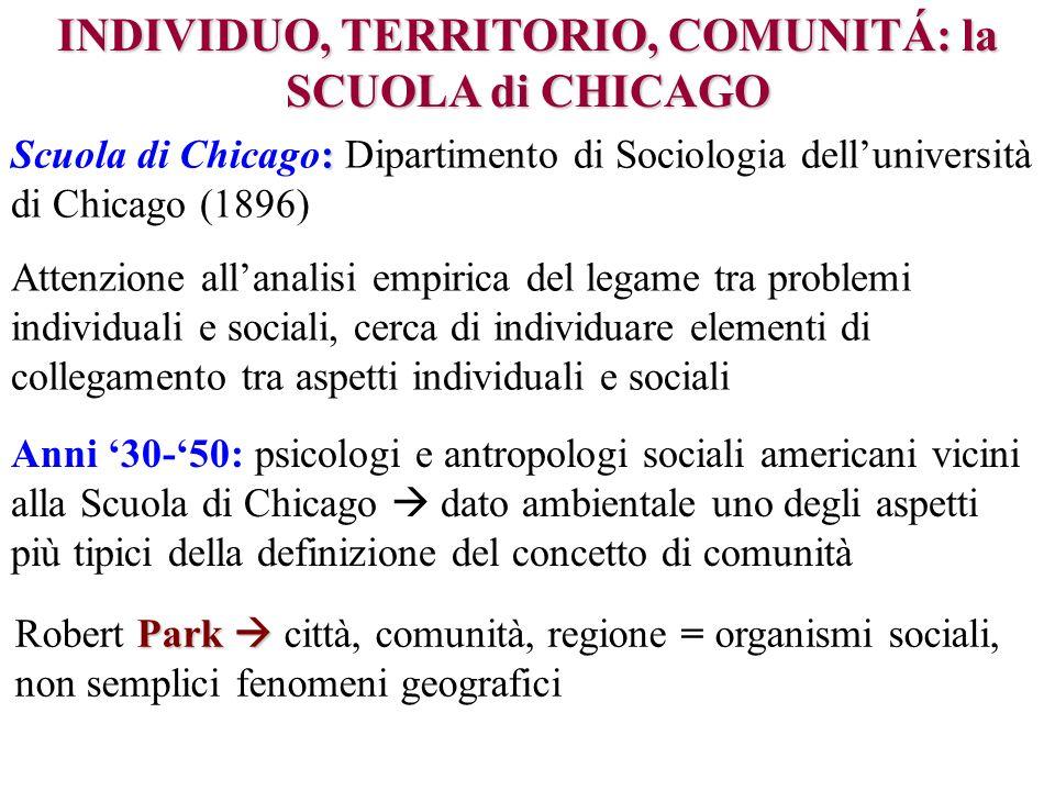 INDIVIDUO, TERRITORIO, COMUNITÁ: la SCUOLA di CHICAGO