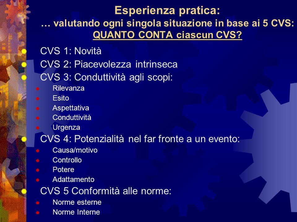 Esperienza pratica: … valutando ogni singola situazione in base ai 5 CVS: QUANTO CONTA ciascun CVS