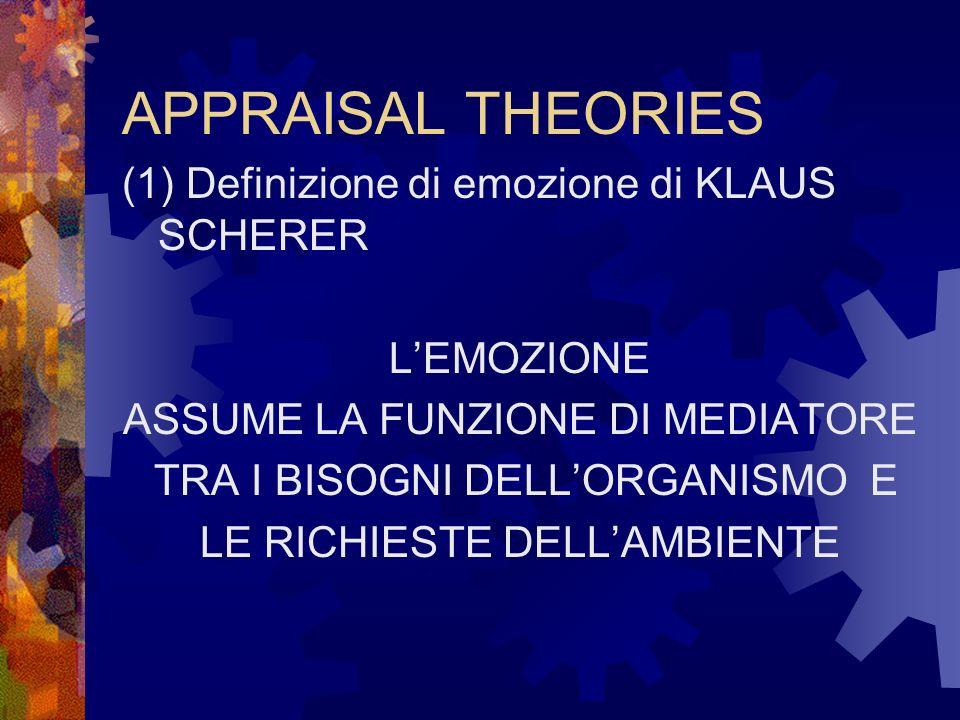 APPRAISAL THEORIES (1) Definizione di emozione di KLAUS SCHERER