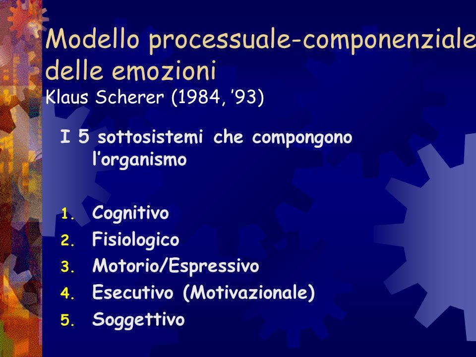 Modello processuale-componenziale delle emozioni Klaus Scherer (1984, '93)