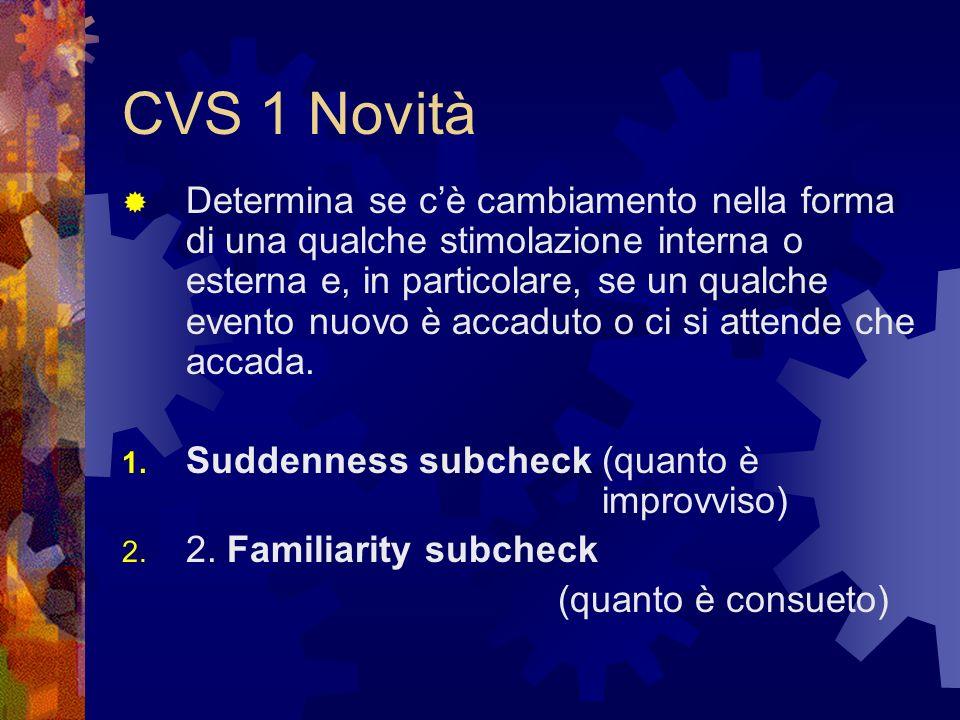 CVS 1 Novità
