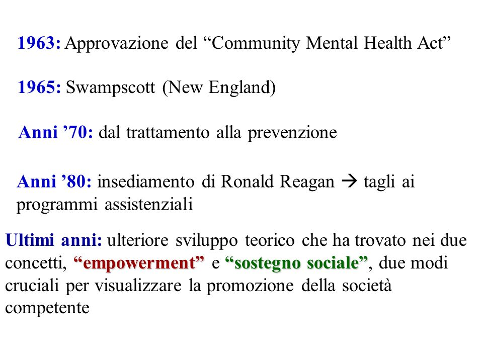 1963: Approvazione del Community Mental Health Act