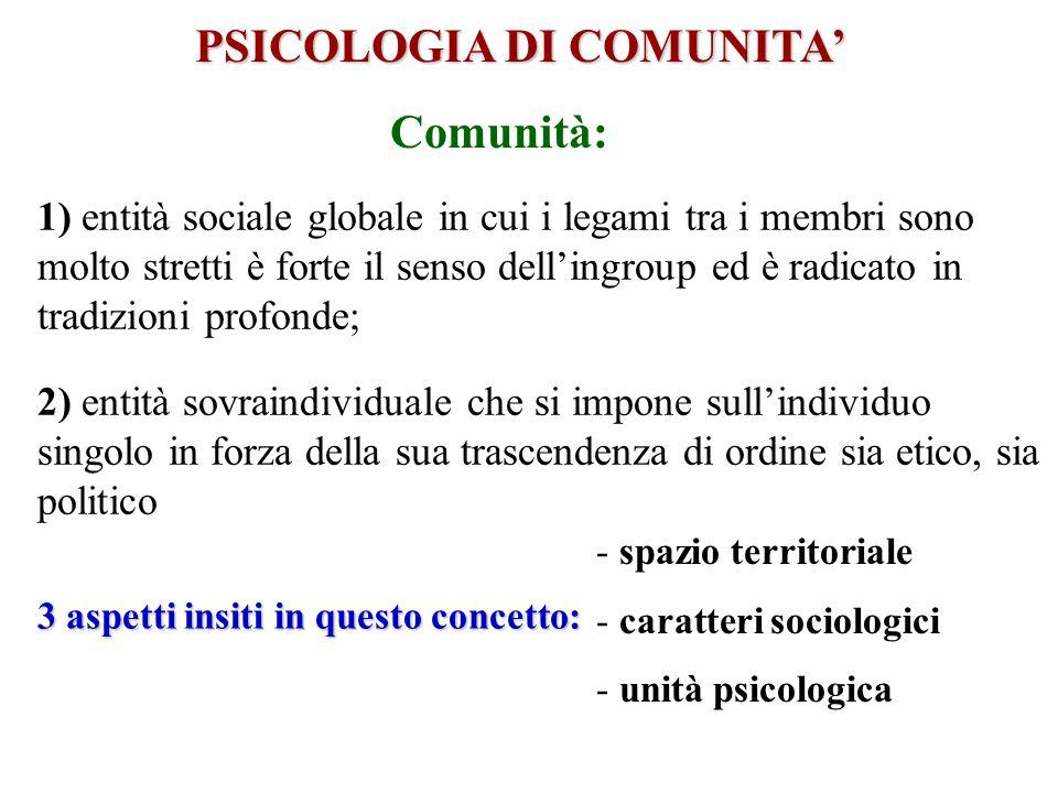 PSICOLOGIA DI COMUNITA'