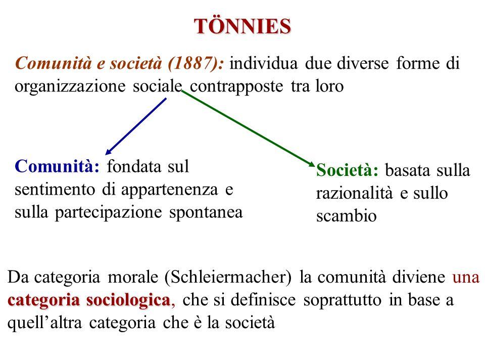 TÖNNIES Comunità e società (1887): individua due diverse forme di organizzazione sociale contrapposte tra loro.
