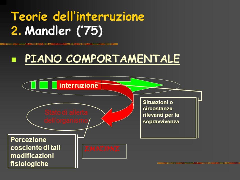 Teorie dell'interruzione 2. Mandler ('75)