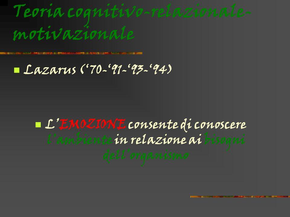 Teoria cognitivo-relazionale-motivazionale