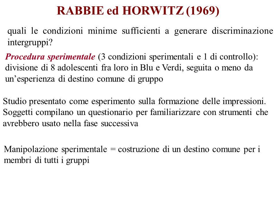 RABBIE ed HORWITZ (1969) quali le condizioni minime sufficienti a generare discriminazione intergruppi