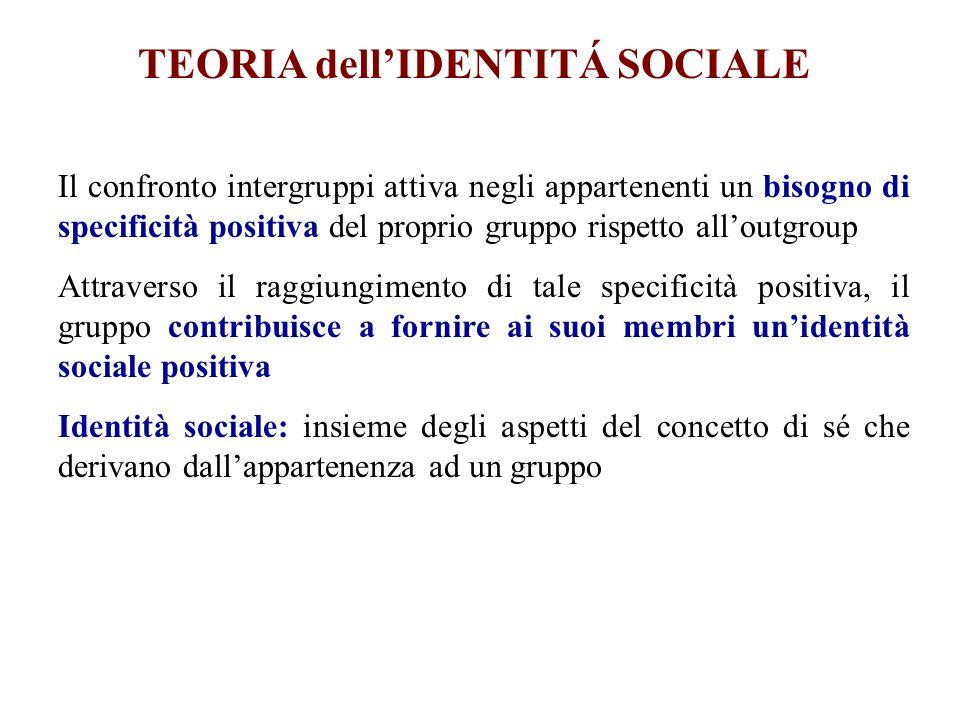 TEORIA dell'IDENTITÁ SOCIALE