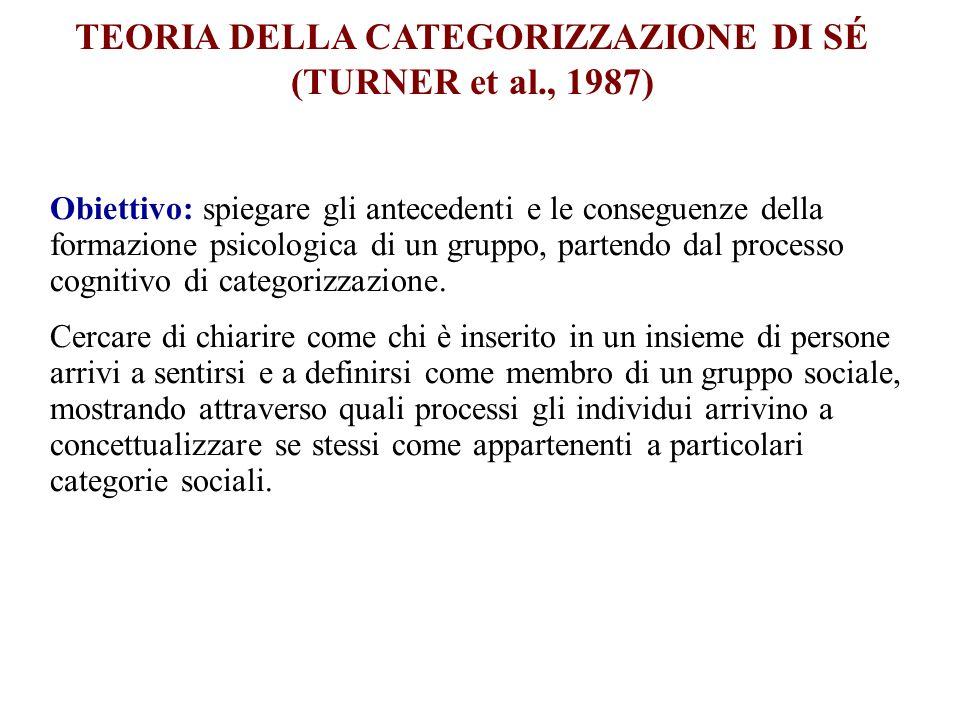TEORIA DELLA CATEGORIZZAZIONE DI SÉ (TURNER et al., 1987)
