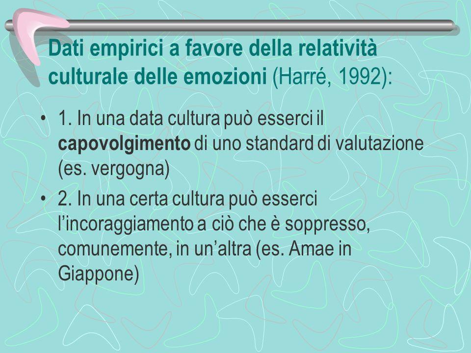 Dati empirici a favore della relatività culturale delle emozioni (Harré, 1992):