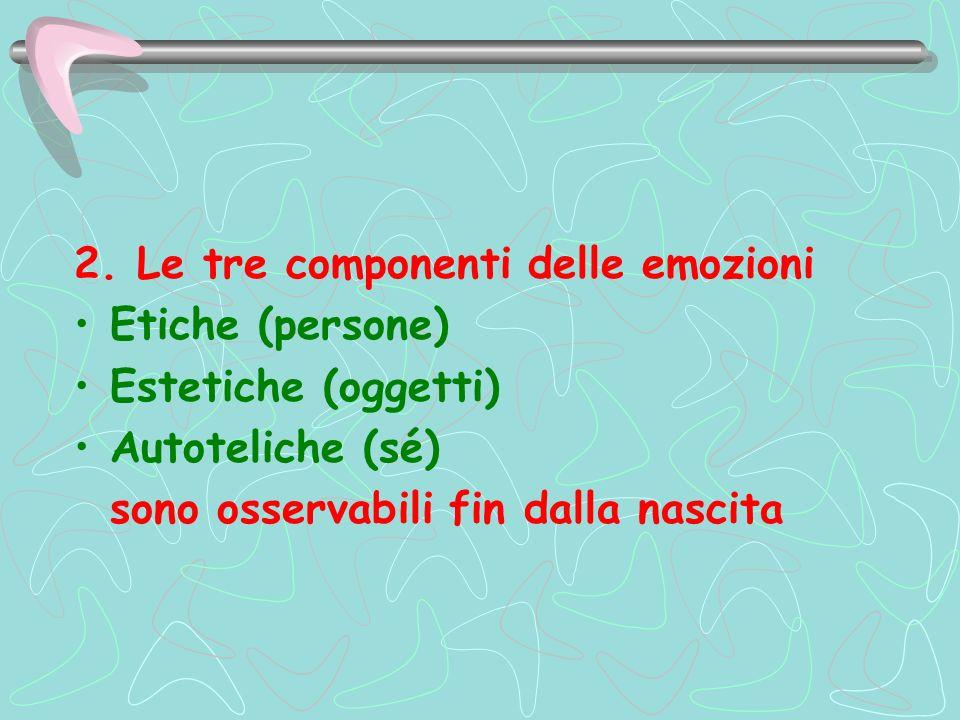 2. Le tre componenti delle emozioni