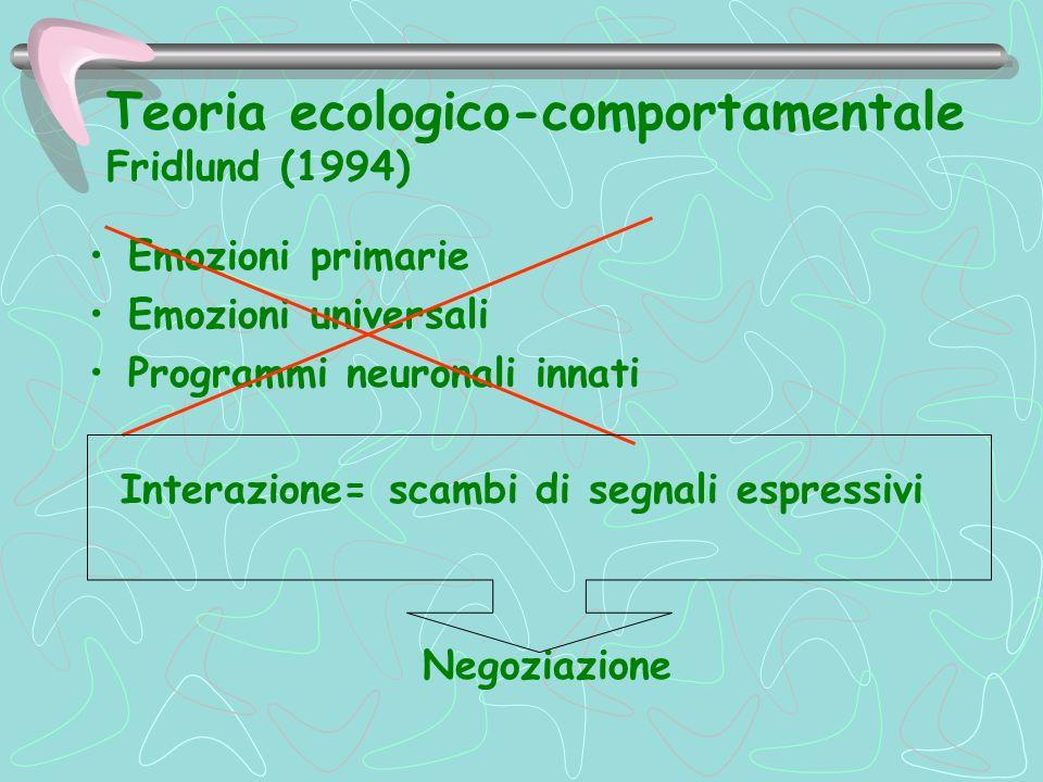 Teoria ecologico-comportamentale Fridlund (1994)