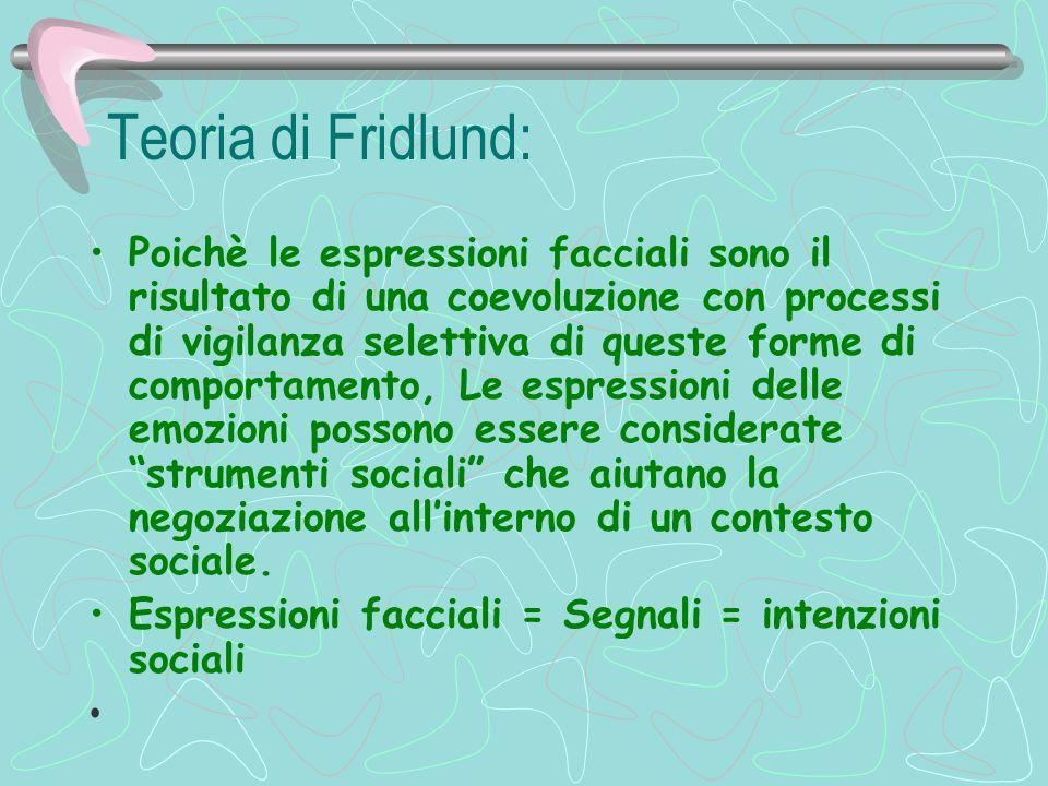 Teoria di Fridlund: