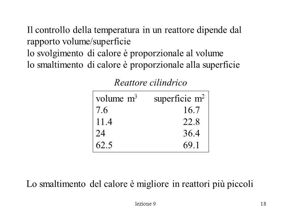 lo svolgimento di calore è proporzionale al volume
