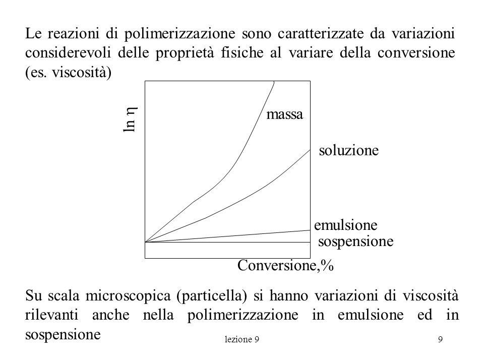Le reazioni di polimerizzazione sono caratterizzate da variazioni considerevoli delle proprietà fisiche al variare della conversione (es. viscosità)