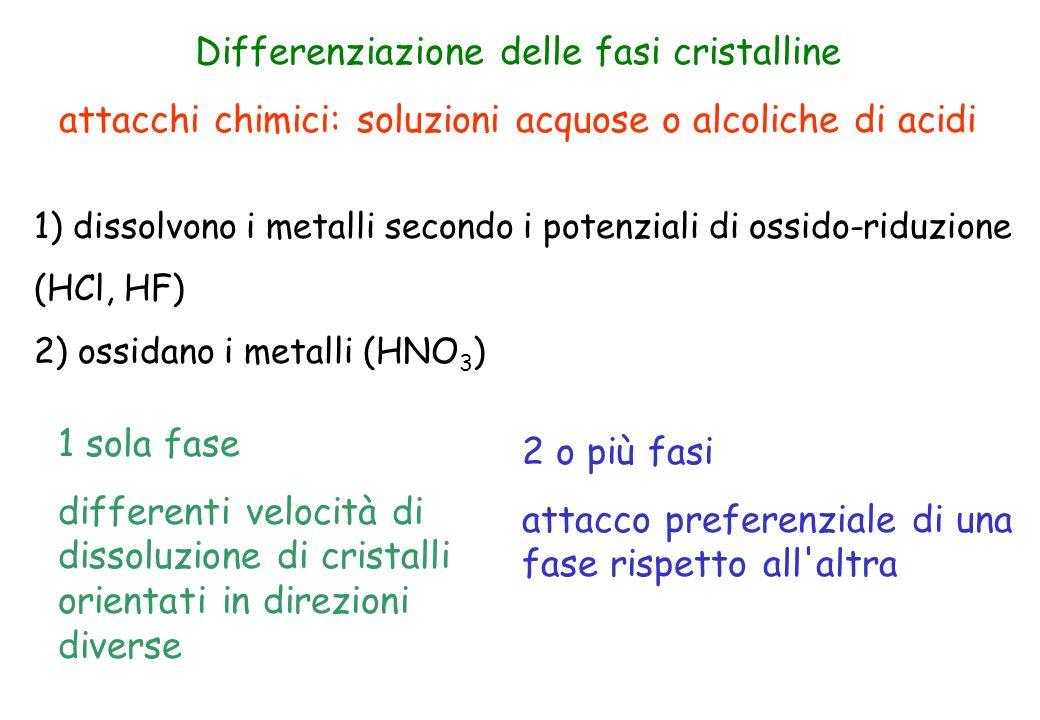 Differenziazione delle fasi cristalline