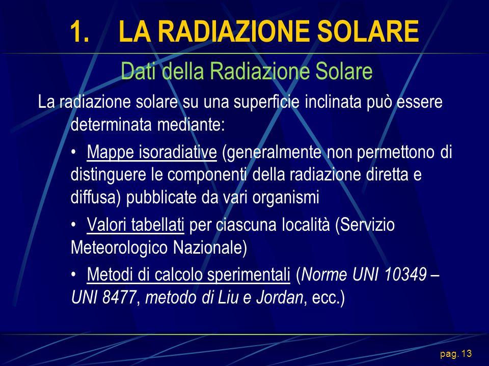 Dati della Radiazione Solare