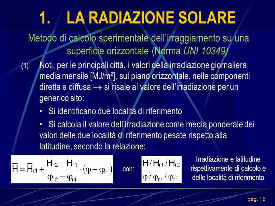 1. LA RADIAZIONE SOLARE Metodo di calcolo sperimentale dell'irraggiamento su una superficie orizzontale (Norma UNI 10349)