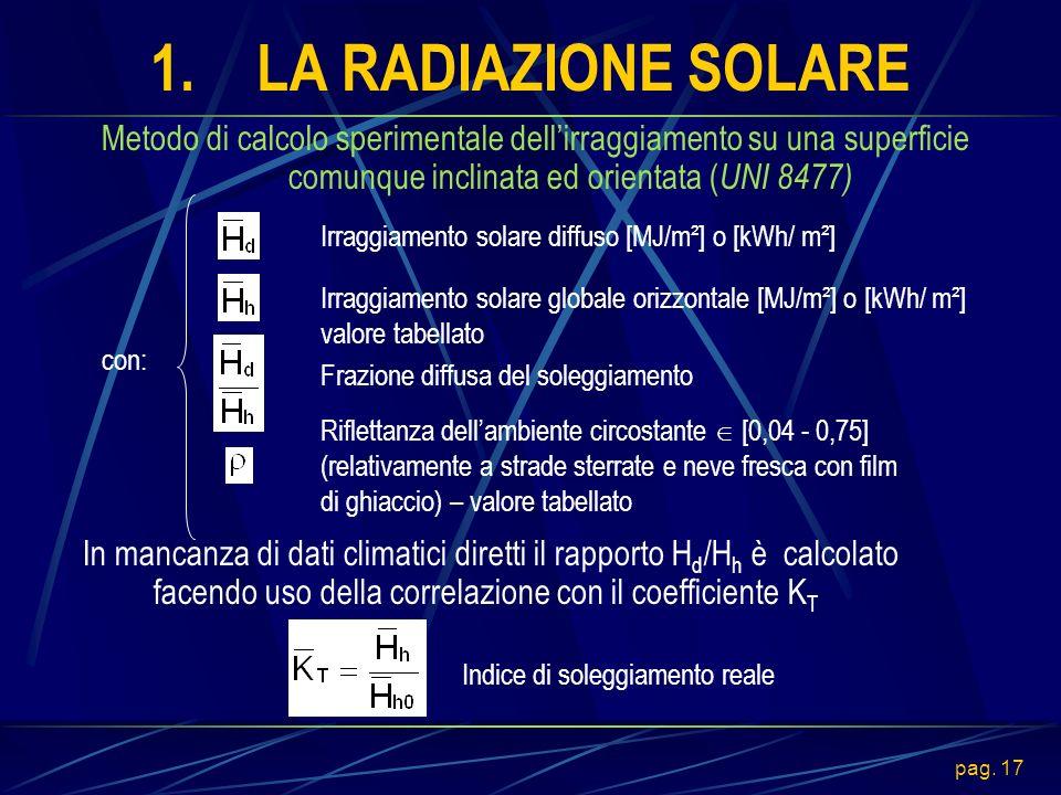 1. LA RADIAZIONE SOLARE Metodo di calcolo sperimentale dell'irraggiamento su una superficie comunque inclinata ed orientata (UNI 8477)