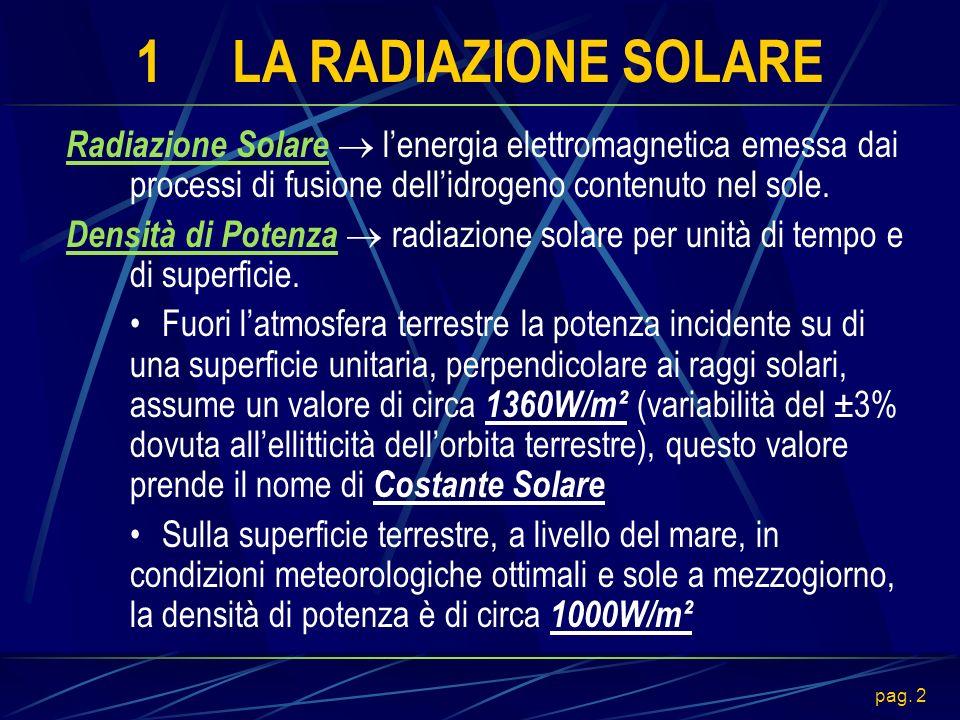 1 LA RADIAZIONE SOLARE Radiazione Solare  l'energia elettromagnetica emessa dai processi di fusione dell'idrogeno contenuto nel sole.