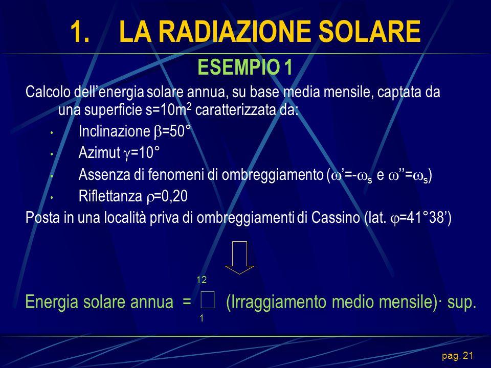 1. LA RADIAZIONE SOLARE å ESEMPIO 1 Energia solare annua =