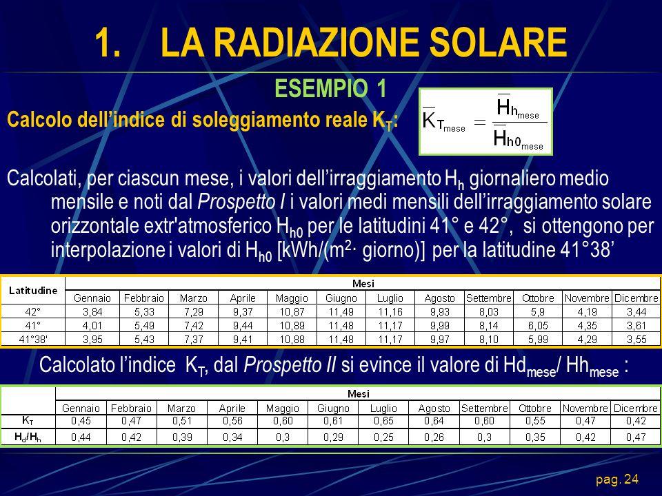 1. LA RADIAZIONE SOLARE ESEMPIO 1