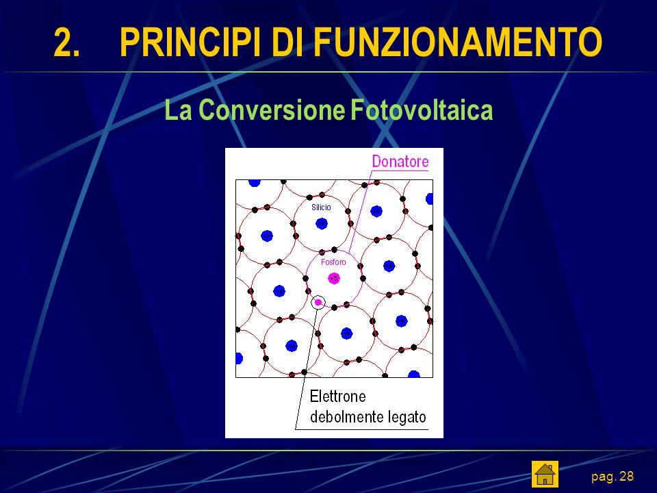 2. PRINCIPI DI FUNZIONAMENTO
