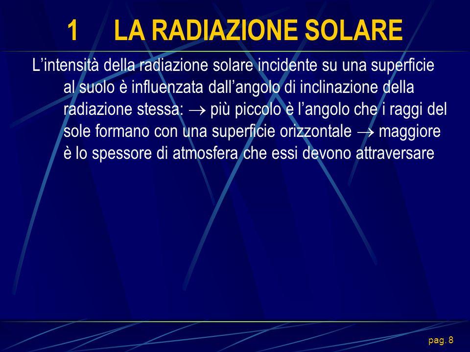 1 LA RADIAZIONE SOLARE