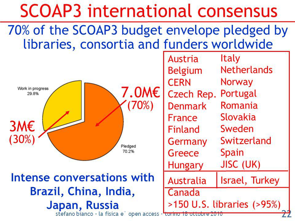 SCOAP3 international consensus