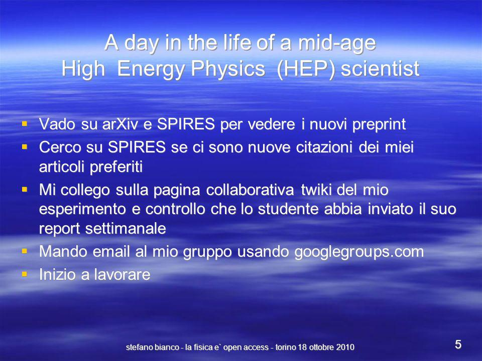 A day in the life of a mid-age High Energy Physics (HEP) scientist