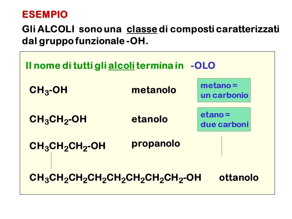 Gli ALCOLI sono una classe di composti caratterizzati