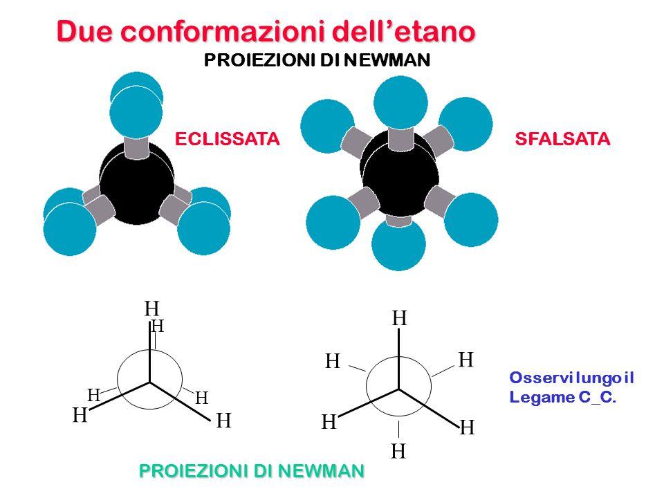 Due conformazioni dell'etano