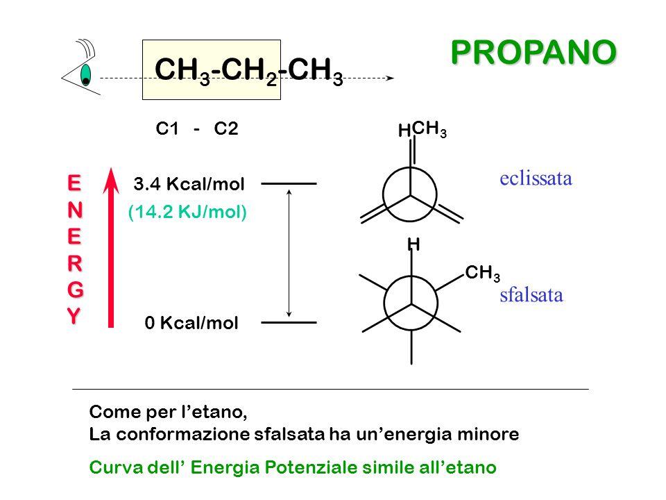 . PROPANO CH3-CH2-CH3 eclissata E N E R G Y sfalsata C1 - C2 CH3 H