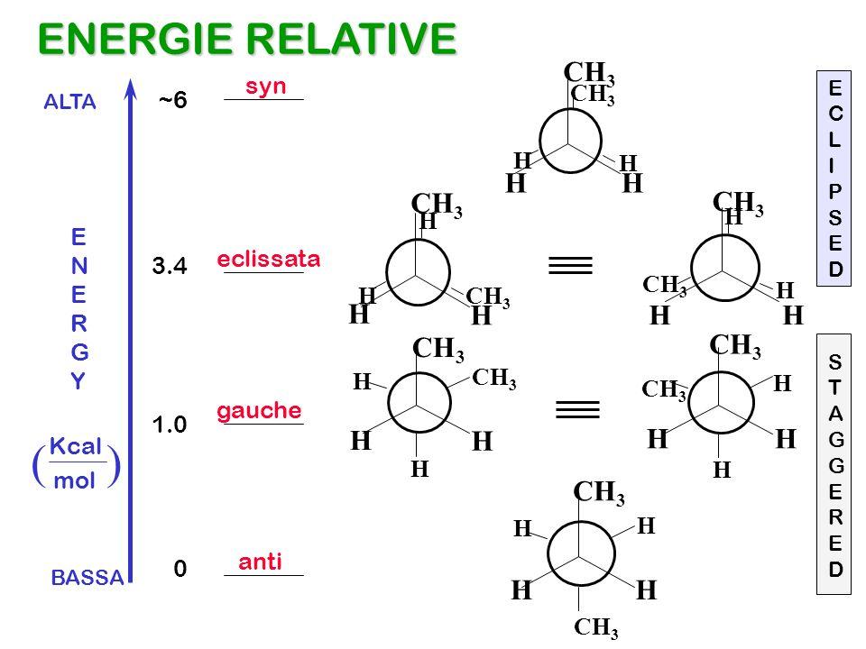 ( ) ENERGIE RELATIVE CH3 H CH3 CH3 CH3 H CH3 syn ~6 H E N E R G Y