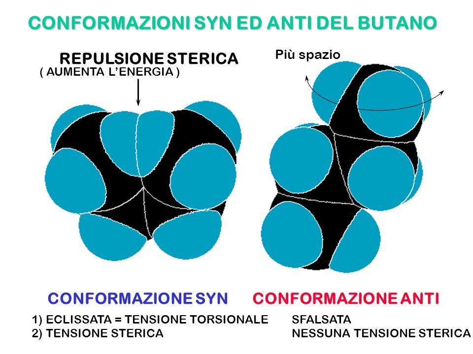 CONFORMAZIONI SYN ED ANTI DEL BUTANO