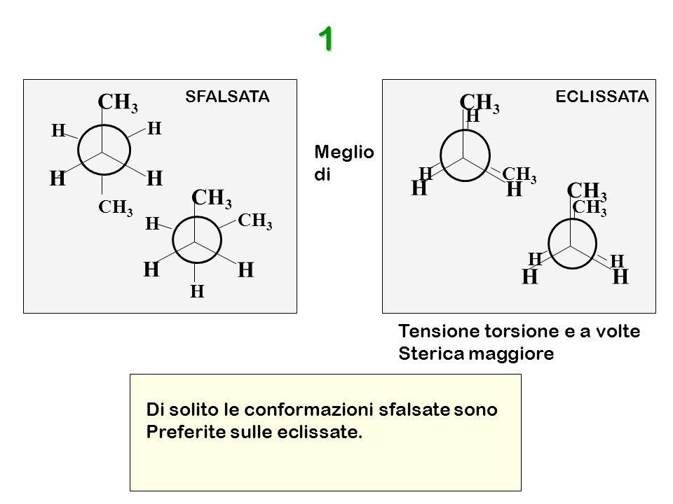 1 CH3 CH3 CH3 CH3 H H H H Meglio di Tensione torsione e a volte