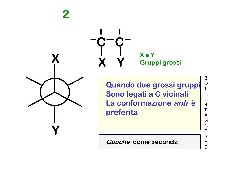C C X X Y Y 2 Quando due grossi gruppi Sono legati a C vicinali
