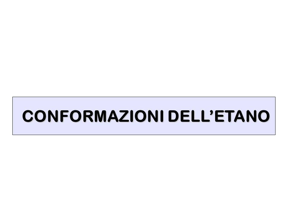 CONFORMAZIONI DELL'ETANO