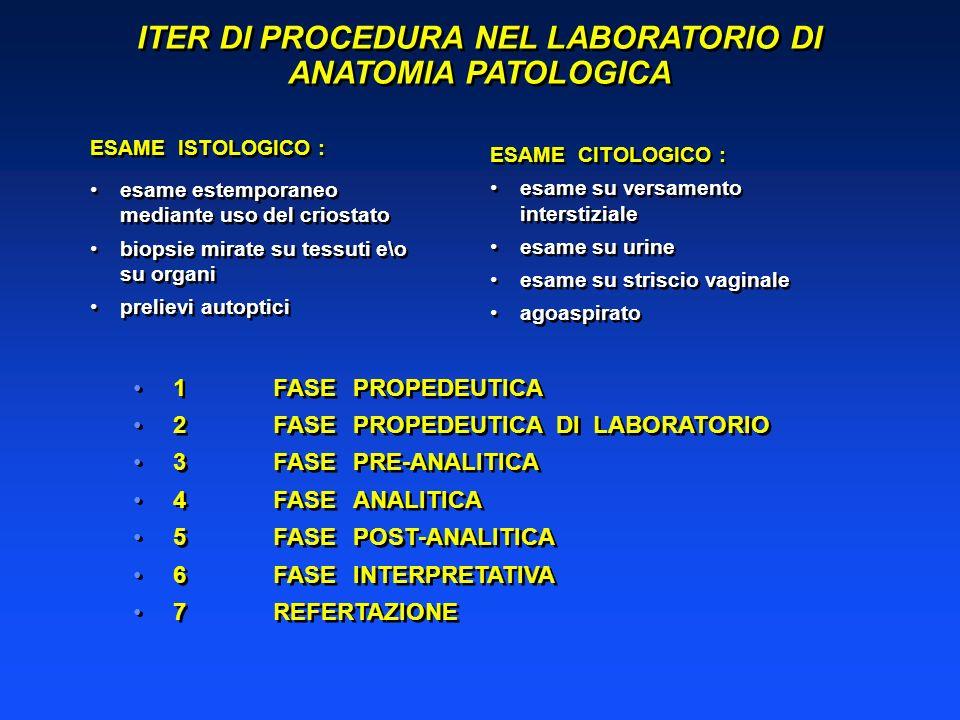 ITER DI PROCEDURA NEL LABORATORIO DI ANATOMIA PATOLOGICA