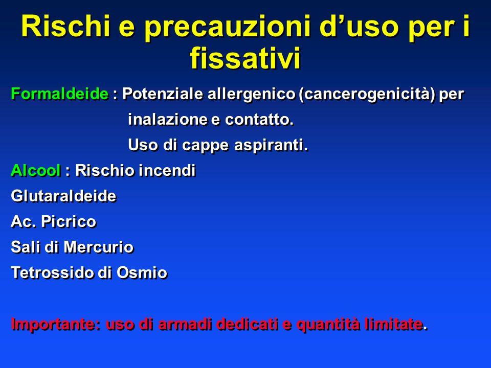 Rischi e precauzioni d'uso per i fissativi
