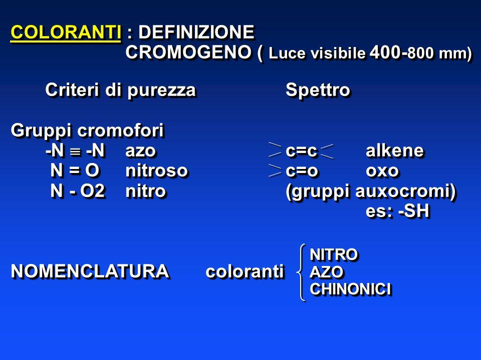COLORANTI : DEFINIZIONE CROMOGENO ( Luce visibile 400-800 mm)