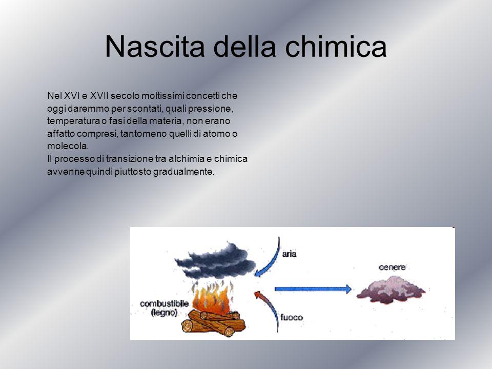 Nascita della chimica Nel XVI e XVII secolo moltissimi concetti che