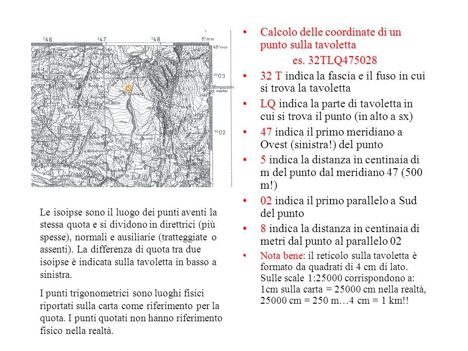 Calcolo delle coordinate di un punto sulla tavoletta es. 32TLQ475028