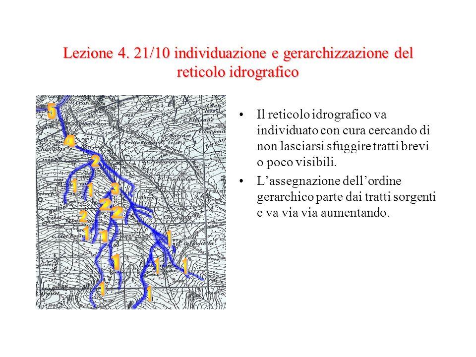 Lezione 4. 21/10 individuazione e gerarchizzazione del reticolo idrografico