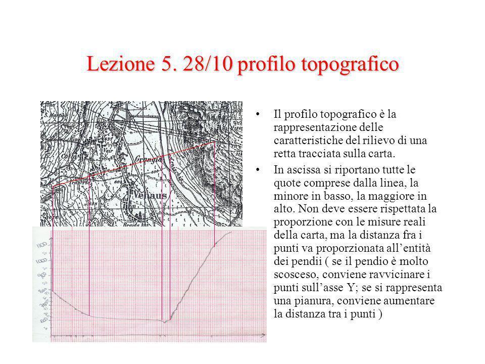 Lezione 5. 28/10 profilo topografico