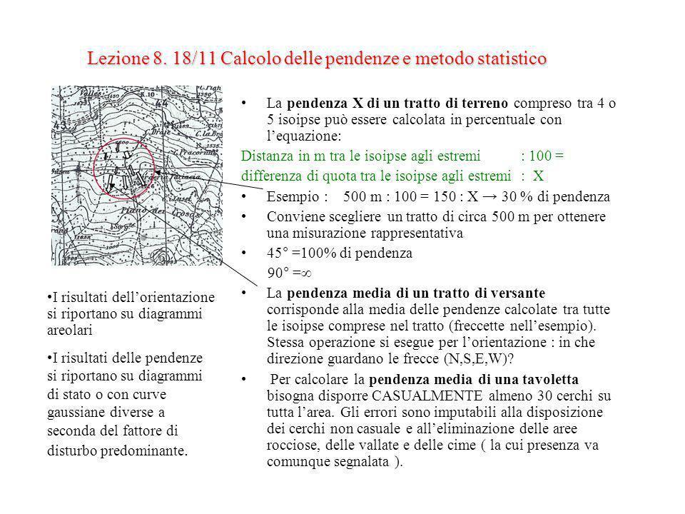 Lezione 8. 18/11 Calcolo delle pendenze e metodo statistico