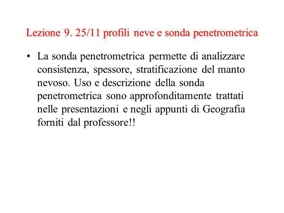 Lezione 9. 25/11 profili neve e sonda penetrometrica