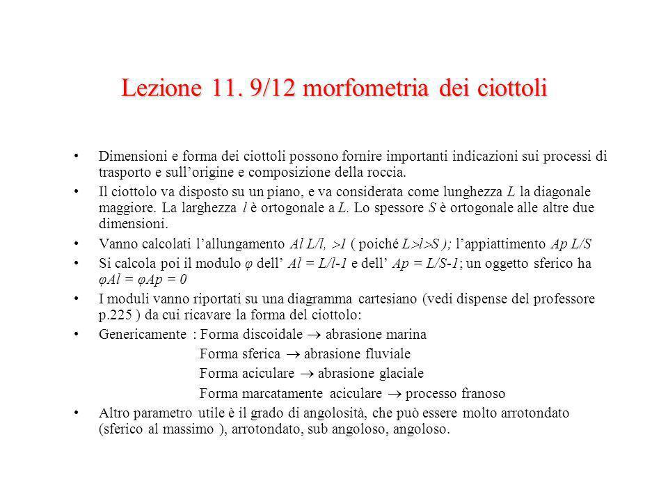 Lezione 11. 9/12 morfometria dei ciottoli