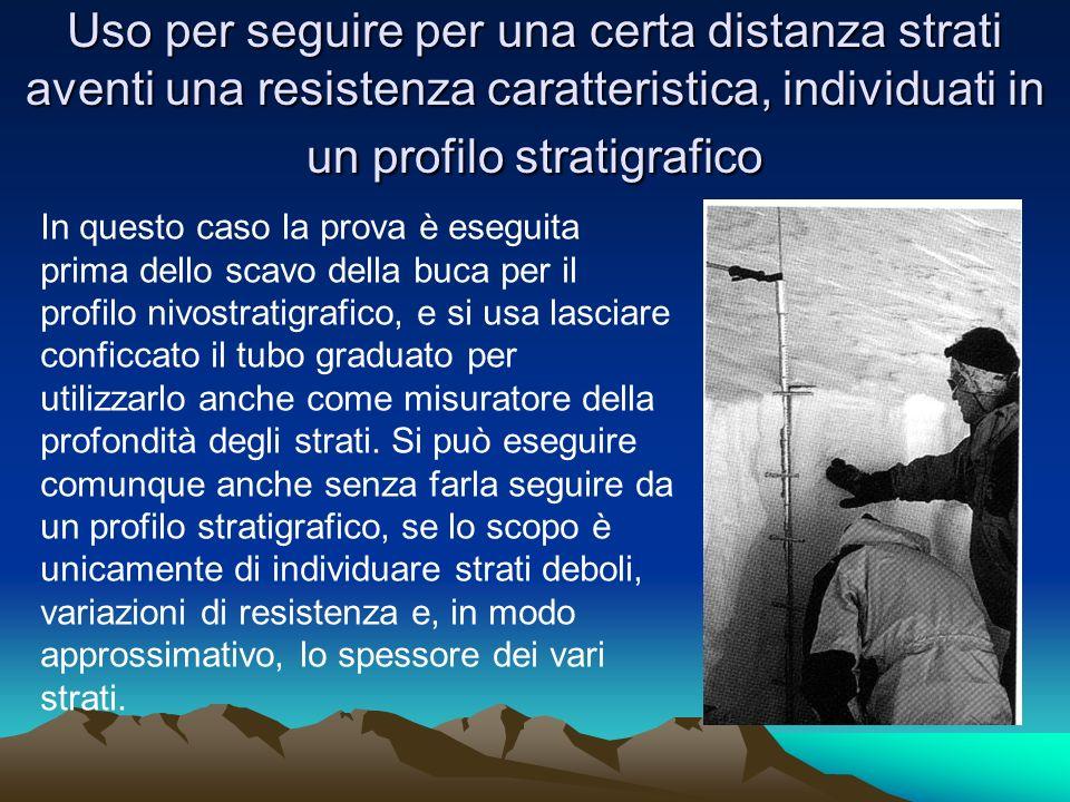 Uso per seguire per una certa distanza strati aventi una resistenza caratteristica, individuati in un profilo stratigrafico