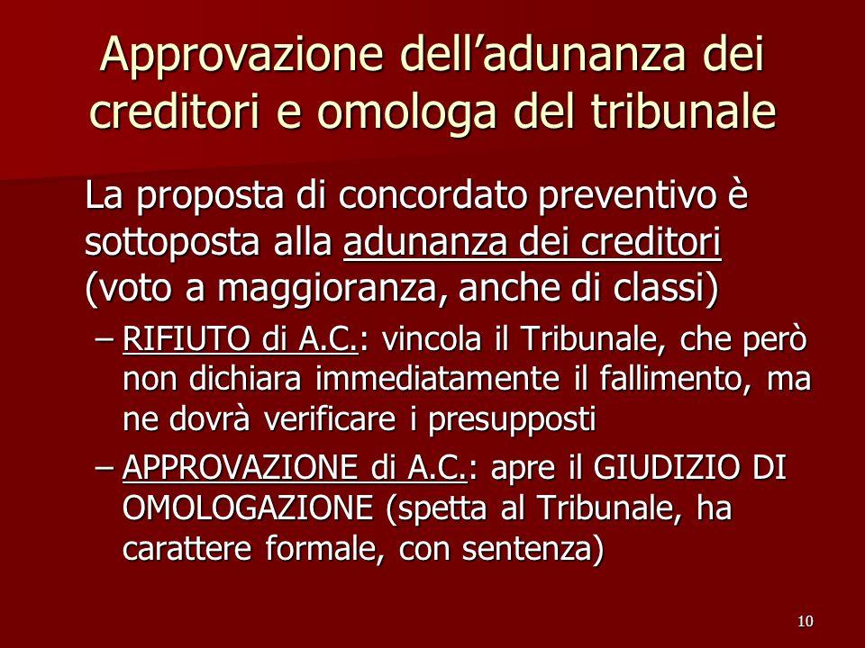 Approvazione dell'adunanza dei creditori e omologa del tribunale